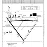 Aerodome Chart